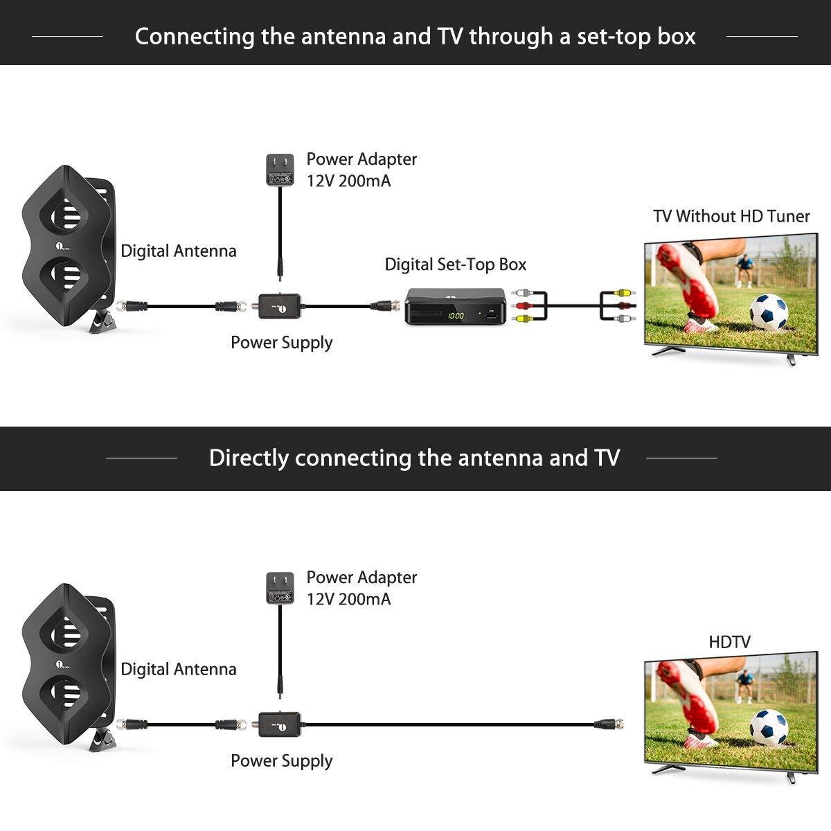 antenna| hdtv| tvantenna| outdoorantenna| amplifier