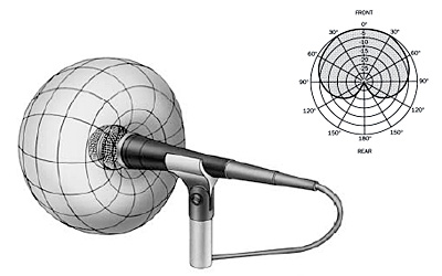 microphones-condensermicrophone-wirelessmic-usbmicrophone-professionalmic-discountsmicrophone
